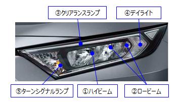 新型RAV4ガソリン車ヘッドランプ