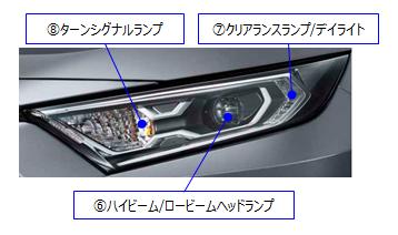 新型RAV4ハイブリッド車ヘッドランプ