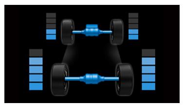 RAV4ハイブリッド車マルチインフォメーション
